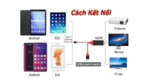 Cách Kết Nối Điện Thoại, Máy Tính Bảng Với Tivi Qua Cáp HDMI